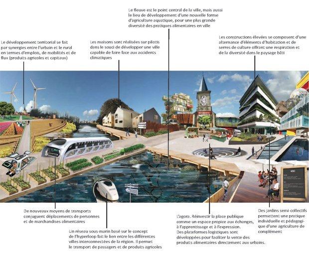 Eco-tissage urbain avec légendes. Crédits : Clémence Brisard, Etienne Coutable, Iris Devais, Agathe Drouin et Léa Pelotte