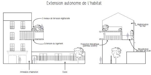 Extension autonome habitat ; Copyright : Alice Le Mouël
