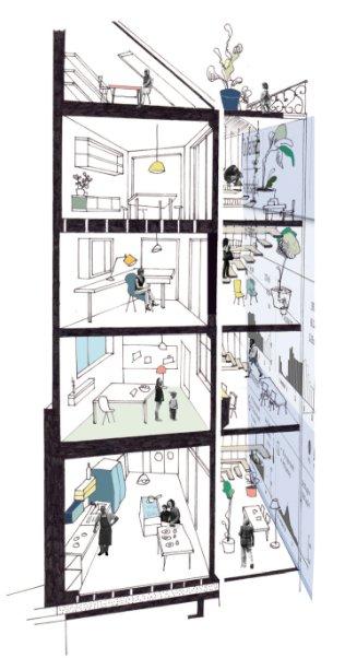 Avec l'îlot connecté, Iris Devais et Alice Le Mouël proposent une gestion intelligente d'un ensemble d'immeubles.