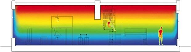 Le projet La chambre évaporée est un prototype de ce que pourrait être un « loft » vertical. D 'autres solutions sont envisageables pour pouvoir habiter les strates hautes et chaudes de l'espace telles que la perforation des planchers ou la gestion des montées de l'air chaud par un escalier. © Philippe Rahm architecte