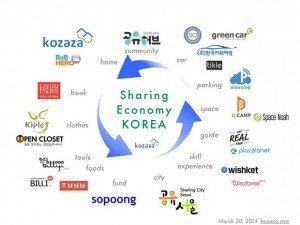 Korean-Sharing-Economy-Companies-qualite-vie