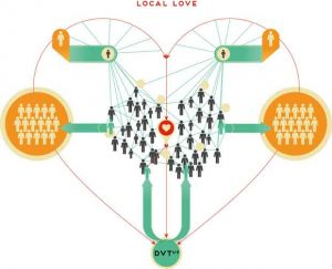dvtup-developpement-local