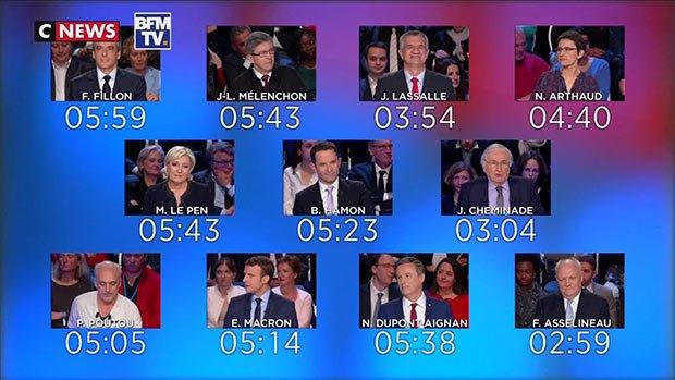 Mosaïque des compteurs du temps de parole lors du débat présidentiel sur BFMTV et Cnews le 4 avril 201