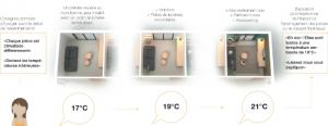 « 3 degrés » : 3 appartements agencés différemment