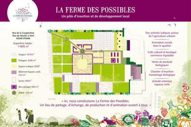 Présentation du site de La Ferme des possibles avec ses nombreuses activités