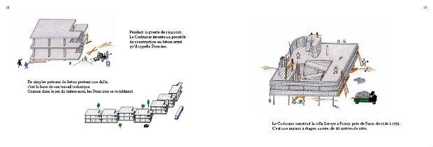 """chantier Le Corbusier Les techniques de Le Corbusier expliquées aux enfants, dans """"Toutes les maisons sont dans la nature"""""""