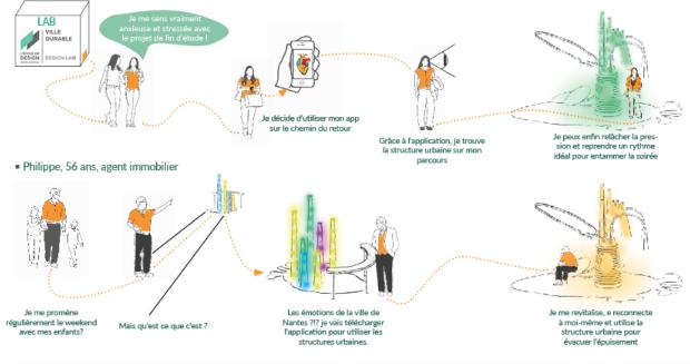 Charline Havart a imaginé un dispositif interactif pour rééquilibrer nos rythmes