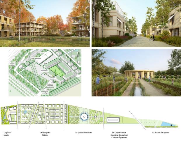 Quartiers résidentiels dans un jardin ; La place boisée avec la Maison de l'économie participative ; Le jardin Nourricier ; Coupe en plan du projet Terres de Versailles