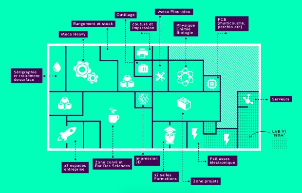 Plan de l'Electrolab