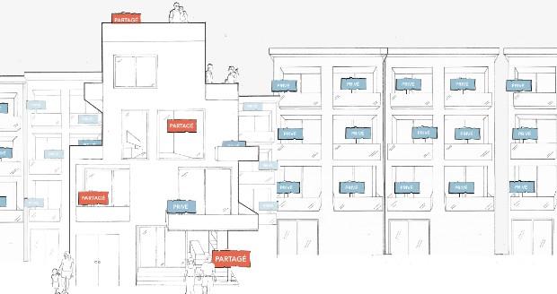 Comment passer d'espaces privés à des espaces partagés ? © Johanne Thuia