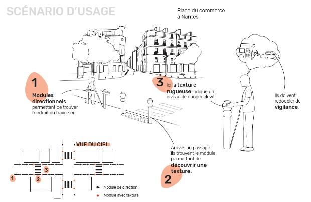 La ville sensorielle 4