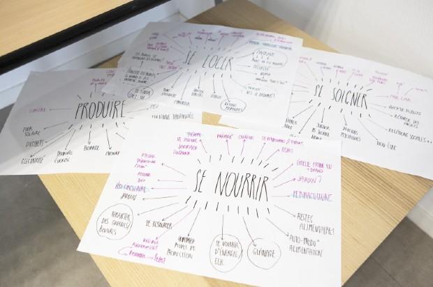 La matrice HQVS propose une nouvelle grille de lecture pour les projets urbains © L'École de design Nantes Atlantique