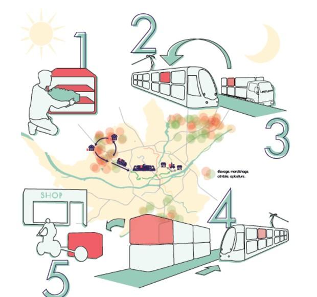 Court circuit est un nouveau service urbain proposé par Felix Lahaye permettant de rendre l'usage des circuits courts plus flexibles © Felix Lahaye