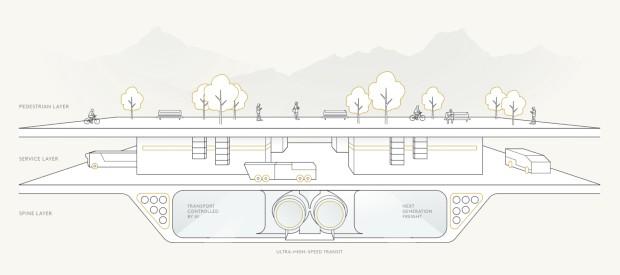 La ville The Line sera composée de trois strates, la surface étant largement piétonnisée et végétalisée - Neom