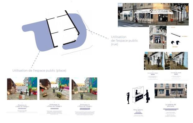 """Utilisations de l'espace public pour répondre aux différentes configurations imposées par la crise sanitaire : Atelier """"réinventer le restaurant du Progrès"""", Janvier 2021"""