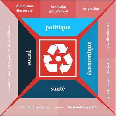 Pourquoi intégrer les séniors dans nos villes ? ©Sébastien Gorichon