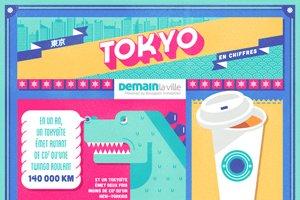 Tokyo en infographie