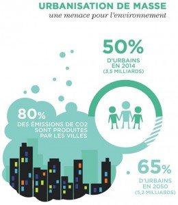 infographie-urbanisation