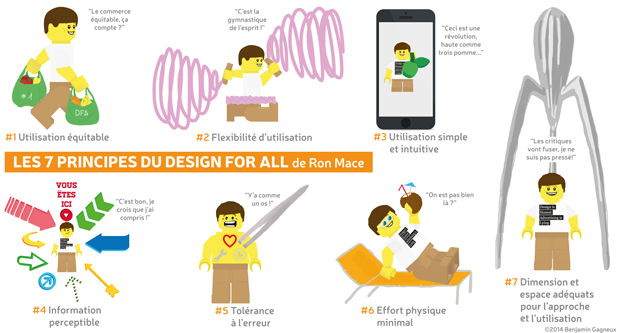 Le Design For All repose sur 7 principes énoncés par Ron Mace © Benjamin Gagneux