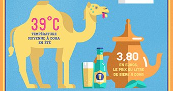 Usbek&Rica_DemainLaVille_Infographie_Doha-340x180