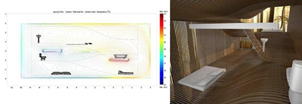 Le projet de Gulf Stream Intérieur repose sur le principe de génération d'un phénomène climatique par la polarisation dans l'espace de deux sources thermiques différentes: une source froide en haut et une source chaude en bas. Le mouvement convectif de l'air, dessine alors un paysage thermique invisible, définissant différentes zones avec différentes températures et différents usages. Le bilan global thermique de la maison est ainsi abaissé à 18 °C au lieu de 20 °C. © Philippe Rahm architecte