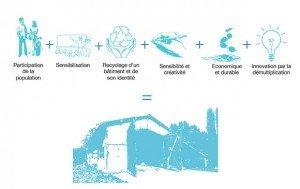 design-réhabilitation-patrimoine-bâtiment