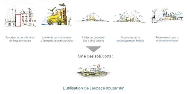 Le sous-sol : un espace qui offre de nombreuses opportunités (c) Thibaud Leduc