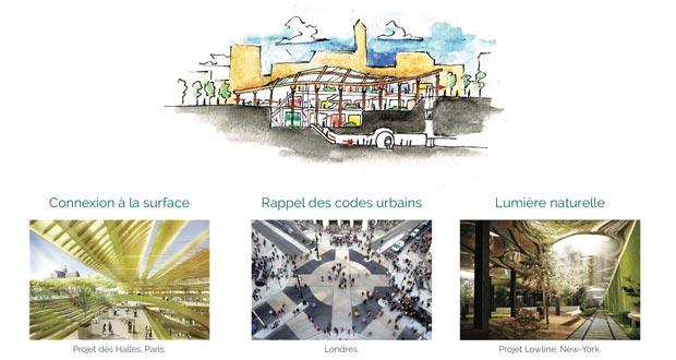 Les outils du designer pour favoriser les synergies entre la surface et le sous-sol (c) Thibaud Leduc