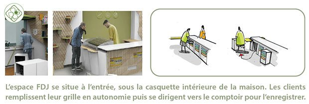 maison relation tabac design batiment demain la ville