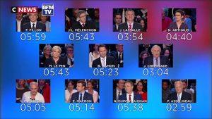 Mosaïque des compteurs du temps de parole lors du débat présidentiel sur BFMTV et Cnews le 4 avril 2017