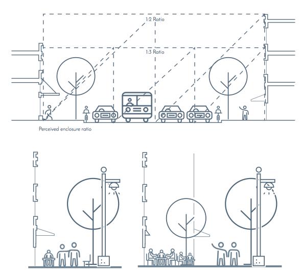 Réintroduire l'échelle humaine pour reconnecter la ville et ses usagers et diminuer l'anxiété ? (c) Cécile Roger