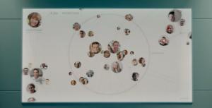 Une carte avec l'identification de chaque personne