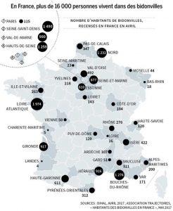 16 000 personnes vivent dans des bidonvilles en France.