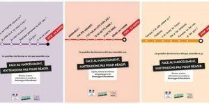 Campagne de sensibilisation contre le harcèlement dans les transports de Bordeaux Métropole